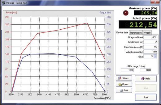 Software Diamex 4853010 moDiag Expert