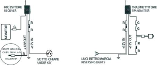Phonocar VM289 Video-Signal-Transmitter Einbau