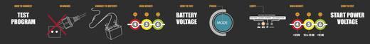 CTEK MXS 5.0 Test & Charge 56-882 Automatikladegerät 12 V 5 A