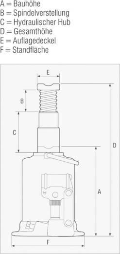 Hydraulische Unterstellheber - Standart 12 t Weber Hydraulik A 12-230