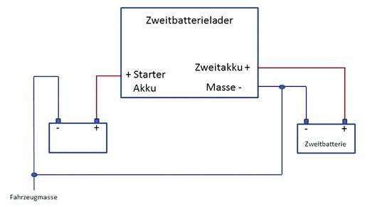 Zweitbatterielader IVT 12/80 18320 12 V