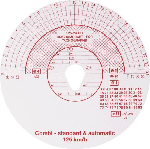 Diagrammscheiben 30130 für Tachographen