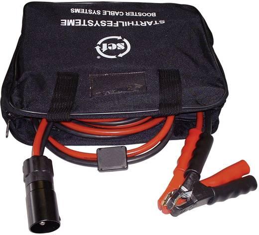 Starthilfekabel 35 mm² Kupfer 5 m TS 170 NATO-Stecker, mit Stahlblech-Zangen, mit Schutzschaltung Kupfer SET®
