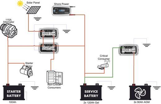 CTEK Automatikladegerät DC/DC D250S DUAL 12 V 20 A
