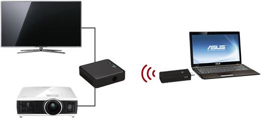HDMI-Funkübertragungs-Set Stick