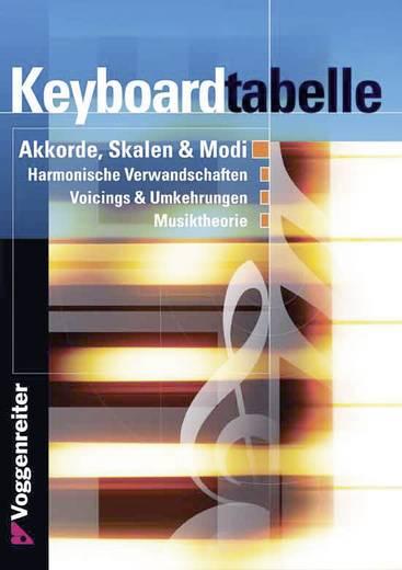Keyboard-Tabelle (Musiknoten)