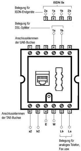 Berühmt Schaltplan Für Die Telefonsteckdose Zeitgenössisch - Der ...