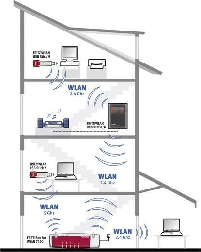 avm fritz box 7390 at ch wlan router mit modem. Black Bedroom Furniture Sets. Home Design Ideas