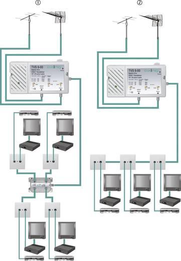 DVB-T Verstärker Axing TVS 6