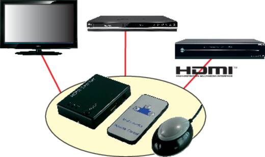 3 Port HDMI-Switch LogiLink HD0003 mit eingebautem Repeater 1920 x 1200 Pixel