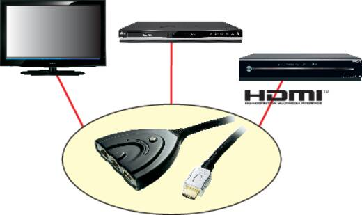 3 Port HDMI-Switch Vivanco HDHD 3.1A-N vergoldete Steckkontakte 1920 x 1200 Pixel