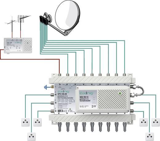 SAT Multischalter Axing SPU 910-09 Eingänge (Multischalter): 9 (8 SAT/1 terrestrisch) Teilnehmer-Anzahl: 10 StandBy-Funktion, Quad-LNB-tauglich