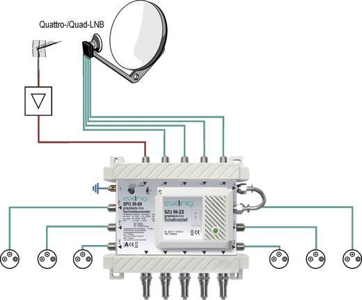 SAT Multischalter Axing SPU 56-09 Eingänge (Multischalter): 5 (4 SAT/1 terrestrisch) Teilnehmer-Anzahl: 6 StandBy-Funktion, Quad-LNB-tauglich