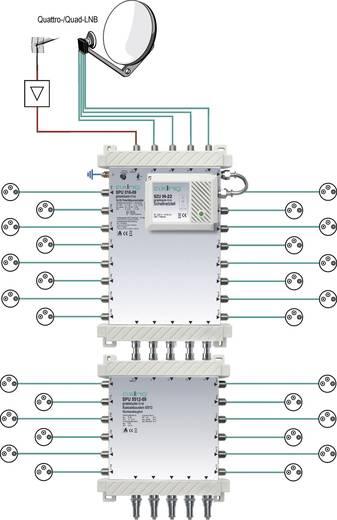 SAT Multischalter Axing SPU 516-09 Eingänge (Multischalter): 5 (4 SAT/1 terrestrisch) Teilnehmer-Anzahl: 16 StandBy-Funktion, Quad-LNB-tauglich