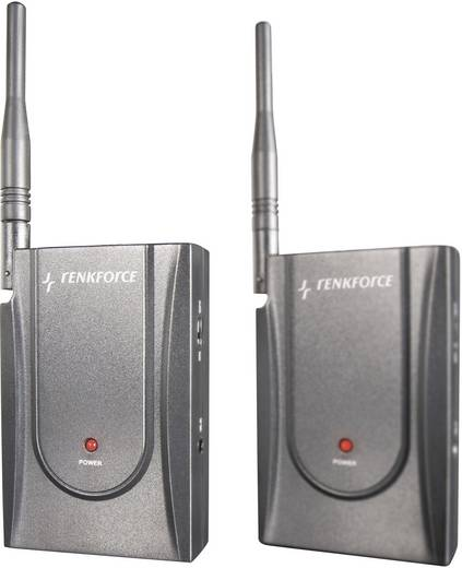 Renkforce AV-Funkübertragungssystem 5,8 GHz