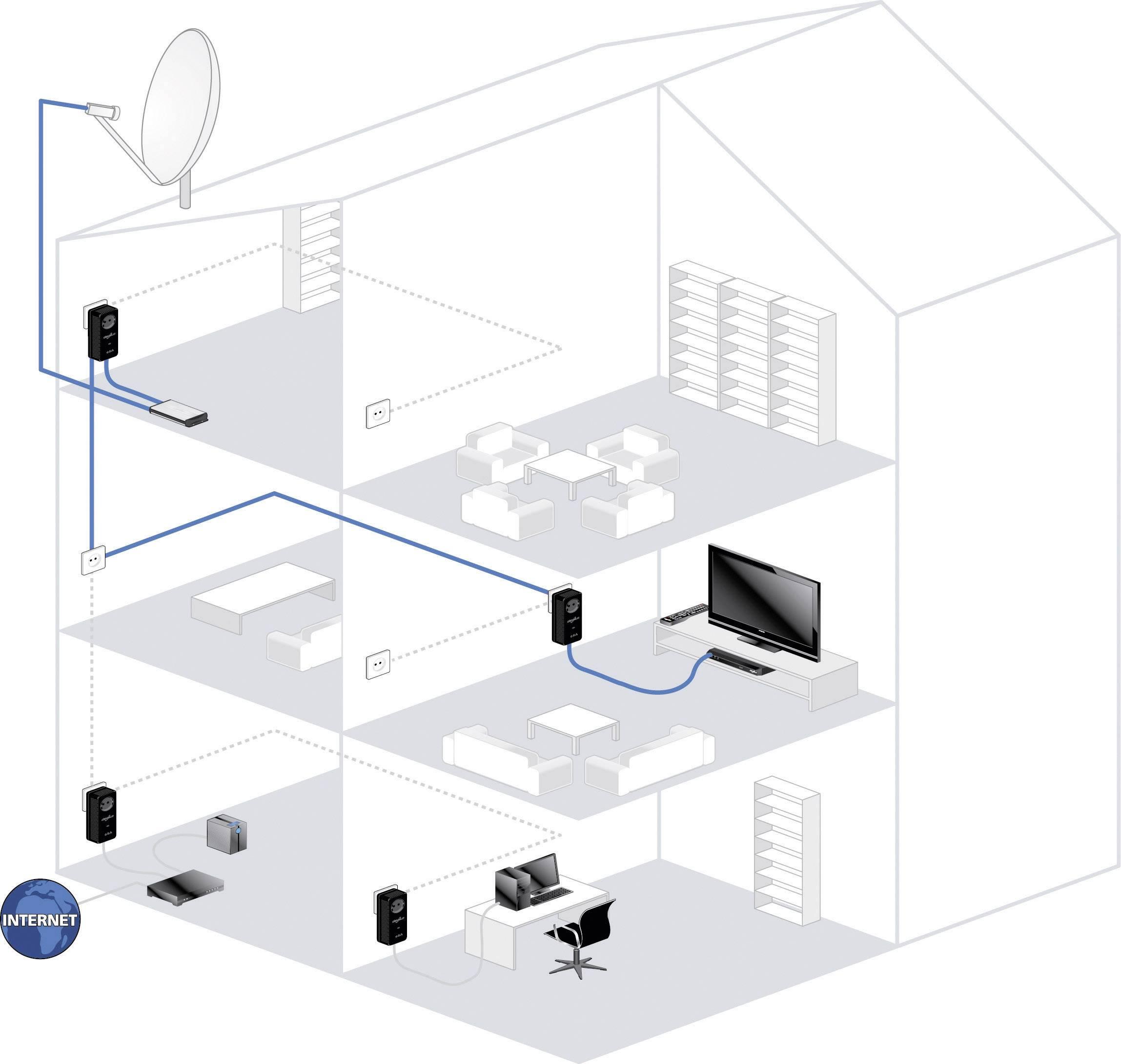 stromkabel verlegen norm affordable lgekhlte kabel mit cm die in die gesamte durchlaufen dieses. Black Bedroom Furniture Sets. Home Design Ideas