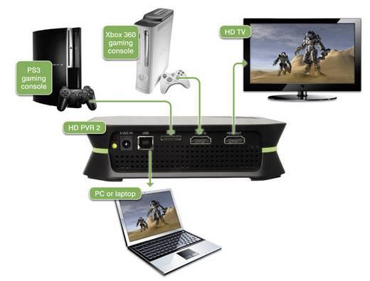 Game Capture Hauppauge HD-PVR 2 HD-Aufzeichnung