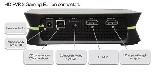 Game Capture Hauppauge HD-PVR 2 Edition Gaming HD-Aufzeichnung