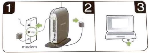 Belkin WLAN Play Router