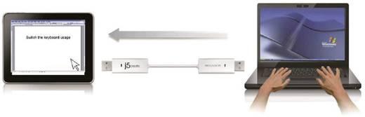 j5create Wormhole KVM Switch/Data-Link-Kabel Weiß 1,8 m