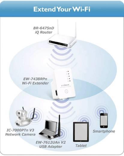EDIMAX EW-7438RPn WLAN Repeater 300 MBit/s 2.4 GHz
