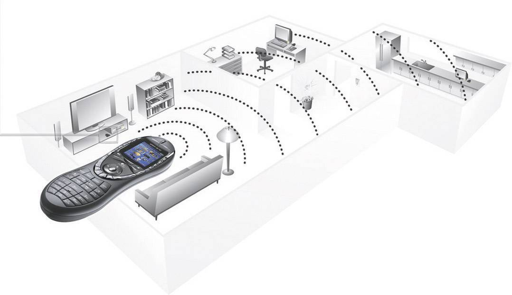 logitech rf ir wireless extender for harmony remote