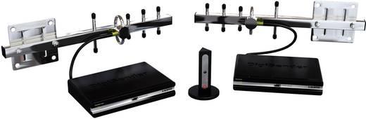 HDMI-Funkübertragung (Set) AEI DigiSender DGXDSDV112SMA-2KM-EU 2000 m 2.4 GHz mit Fernbedienung