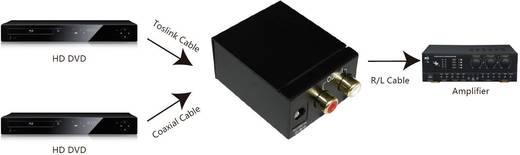 AV Konverter [Toslink, Cinch-Digital - Cinch] SpeaKa Professional 989149