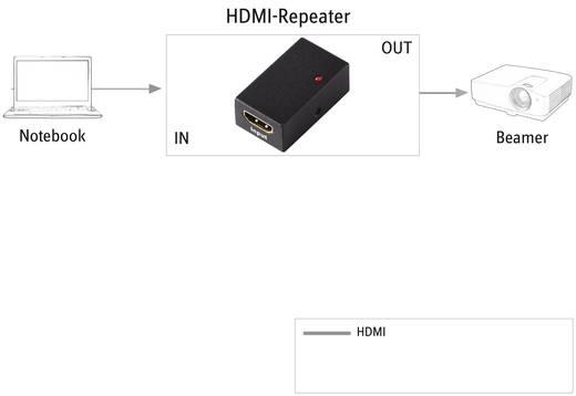 HDMI™ Repeater SpeaKa Professional 989201 30 m 1920 x 1080 Pixel
