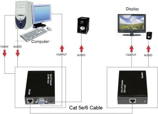 VGA, Klinke Extender (Verlängerung) über Netzwerkkabel RJ45 300 m mit Loop-Funktion 1920 x 1200 Pixel