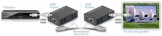 HDMI™ Extender (Verlängerung) über Netzwerkkabel RJ45 SpeaKa Professional 989205 50 m