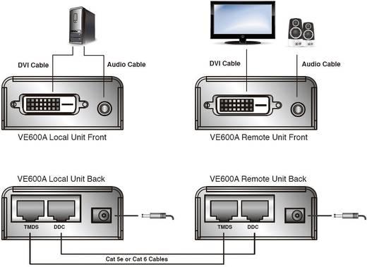 DVI Extender (Verlängerung) über Netzwerkkabel RJ45 ATEN VE600A 60 m 1920 x 1200 Pixel