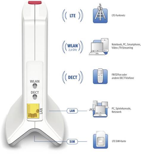 AVM Fritz!Box 6810 LTE WLAN Router mit Modem Integriertes Modem: LTE 2.4 GHz 300 MBit/s