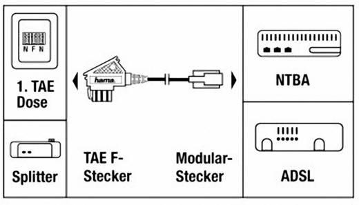 DSL Anschlusskabel [1x TAE-F-Stecker - 1x RJ11-Stecker 6p2c] 3 m Schwarz Hama
