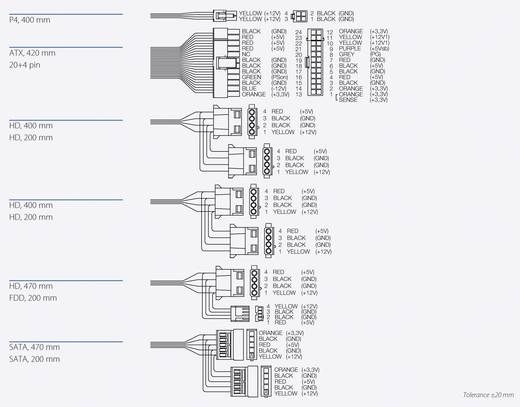 Industrie PC-Netzteil Bicker Elektronik BEH-625 250 W