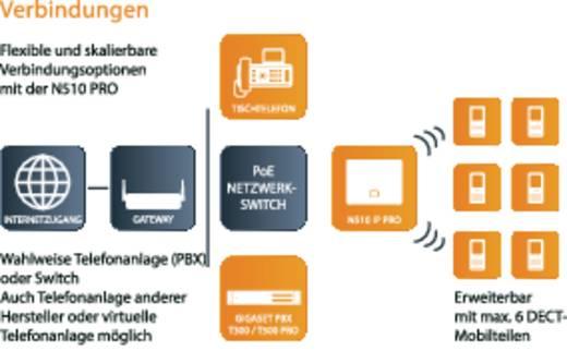 Telefonanlage, VoIP Gigaset Pro N510 IP PRO Anzahl Nebenstellen (FXS): 0 Anzahl ISDN-Anschlüsse (S0): 0 Bluetooth