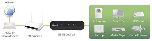 EDIMAX ES-5500G Netzwerk Switch RJ45 5 Port 1 Gbit/s