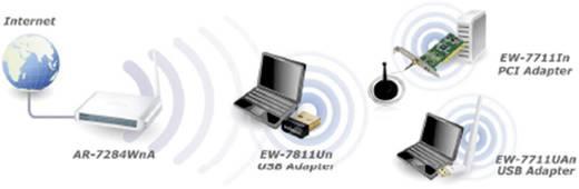 WLAN Stick USB 2.0 150 MBit/s EDIMAX EW-7811UN (Kompatibel zu Raspberry Pi)