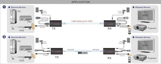 HDMI™ Extender (Verlängerung) über Netzwerkkabel RJ45 28934C66 150 m 1920 x 1080 Pixel