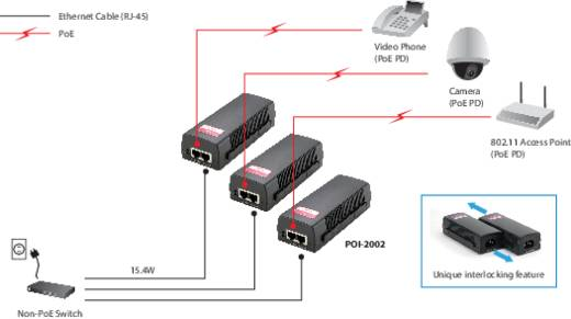 LevelOne POI-2002 PoE Injektor 100 MBit/s IEEE 802.3af (12.95 W)