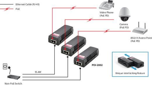PoE Injektor 100 MBit/s IEEE 802.3af LevelOne POI-2002