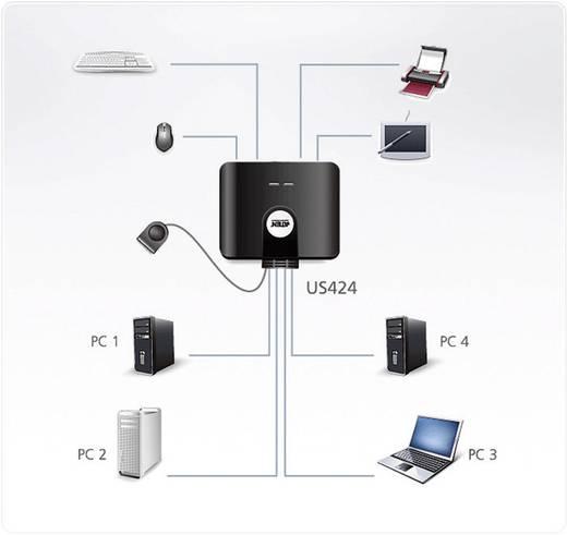 4 Port USB 2.0-Umschalter ATEN US424-AT Schwarz