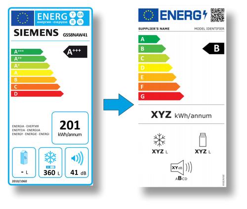 Alte und neue Energielabel im Vergleich