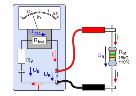 Widerstandsmessung mit Analog-Multimeter