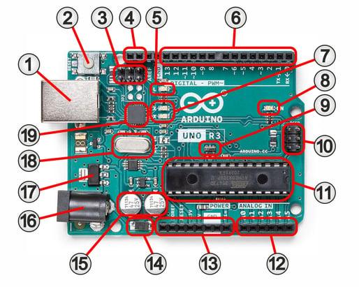 Bestandteile des Arduino UNO