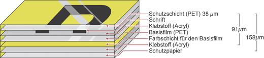 Schriftband Brother TZe TZ-651 Bandfarbe: Gelb Schriftfarbe:Schwarz 24 mm 8 m