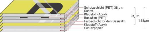 Schriftband Brother TZe TZe-611 Bandfarbe: Gelb Schriftfarbe:Schwarz 6 mm 8 m