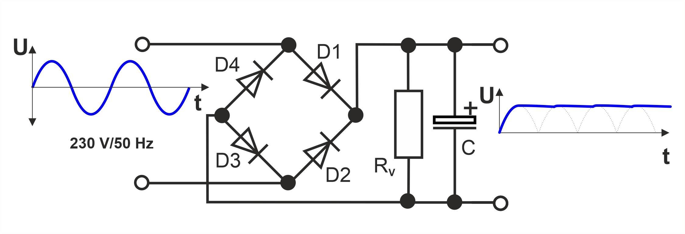 Brückengleichrichtung mit Siebkondensator