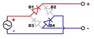 Brückengleichrichter Halbwelle