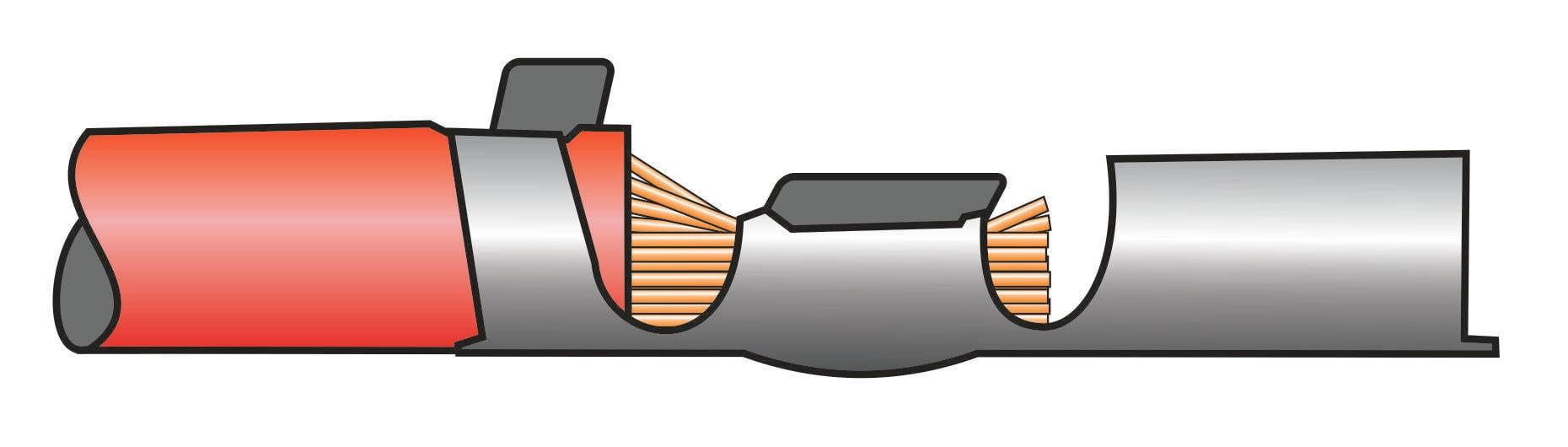 Crimpverbindung mit verbogenen Crimpflanken